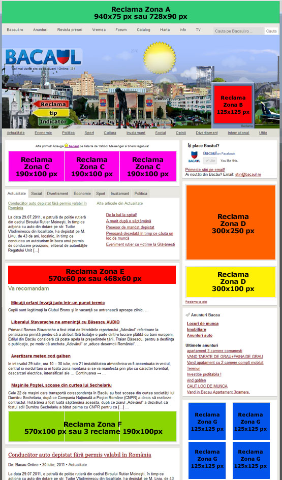 Oferta noua Bacau Online