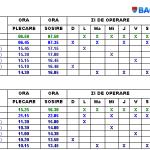 Aeroportul Bacau: orar curse aeriene
